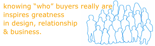 Buyer Persona title